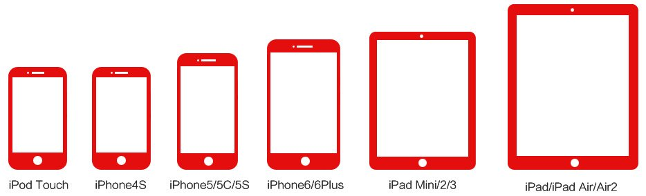 Jailbreak your iPhone 4S / 5 / 5C / 5S / 6 / 6 Plus, iPad, iPad Mini 2 / 3, iPad Air / Air 2, iPod Touch on iOS 8.0 TO iOS 8.1